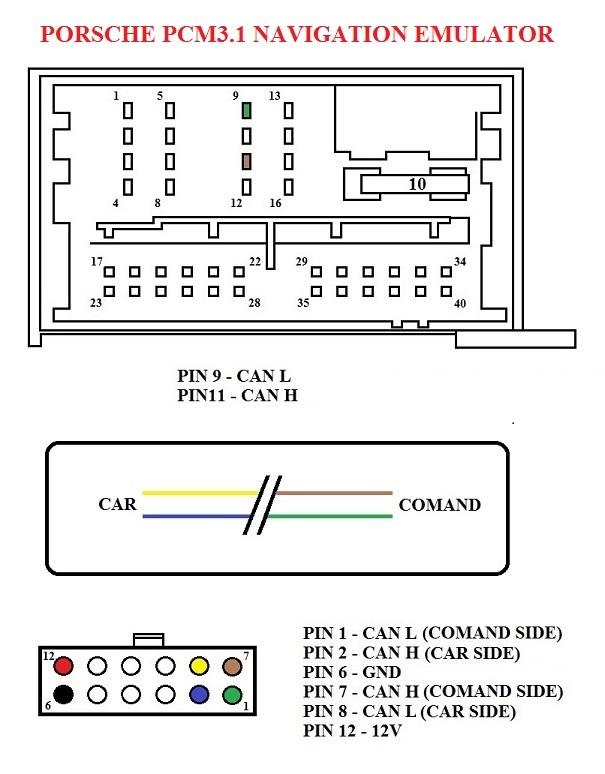 PORSCHE PCM3.1 NAVIGATION EMULATOR